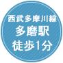 府中市多磨の歯医者、山本歯科へのアクセス:西武多摩川線多磨駅徒歩1分